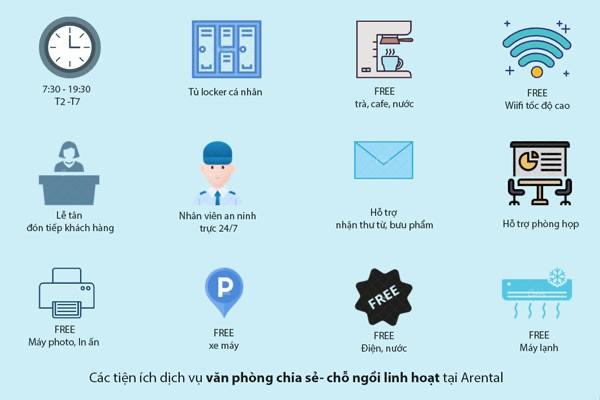 Các tiện ích của dịch vụ văn phòng chia sẻ tại Arental